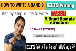 Band 9 IELTS Vocabulary Writing Task 1 | 9 Band Structure | How to Write a Band 9 IELTS Essay
