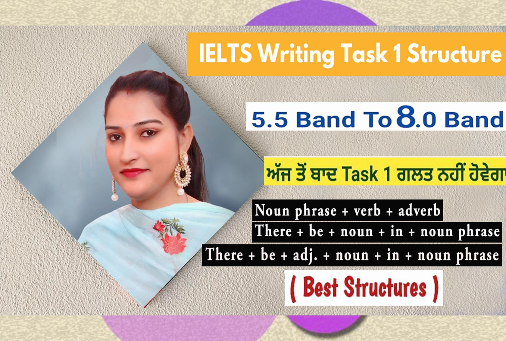 Best structure for ielts writing task 1
